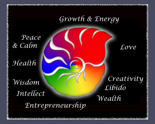 Feng Shui Seven Colour Prosperity Stone Diagram